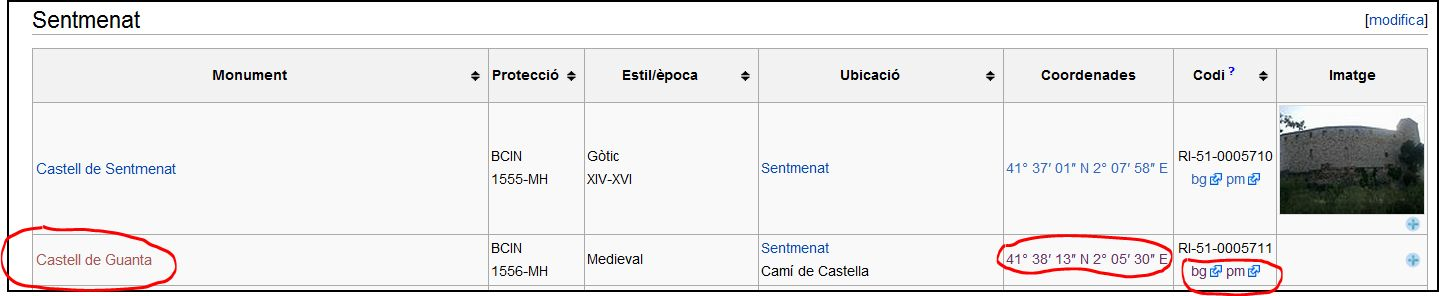 llista-de-monuments-del-valles-occidental-sentmenat-wikipedia