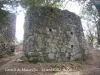 Castell de Malavella