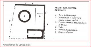 castell-de-molins-005-autor-ferran-del-campo-jorda