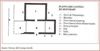 Castell de Montmarí - Planell - Autor: Ferran del Campo Jordà