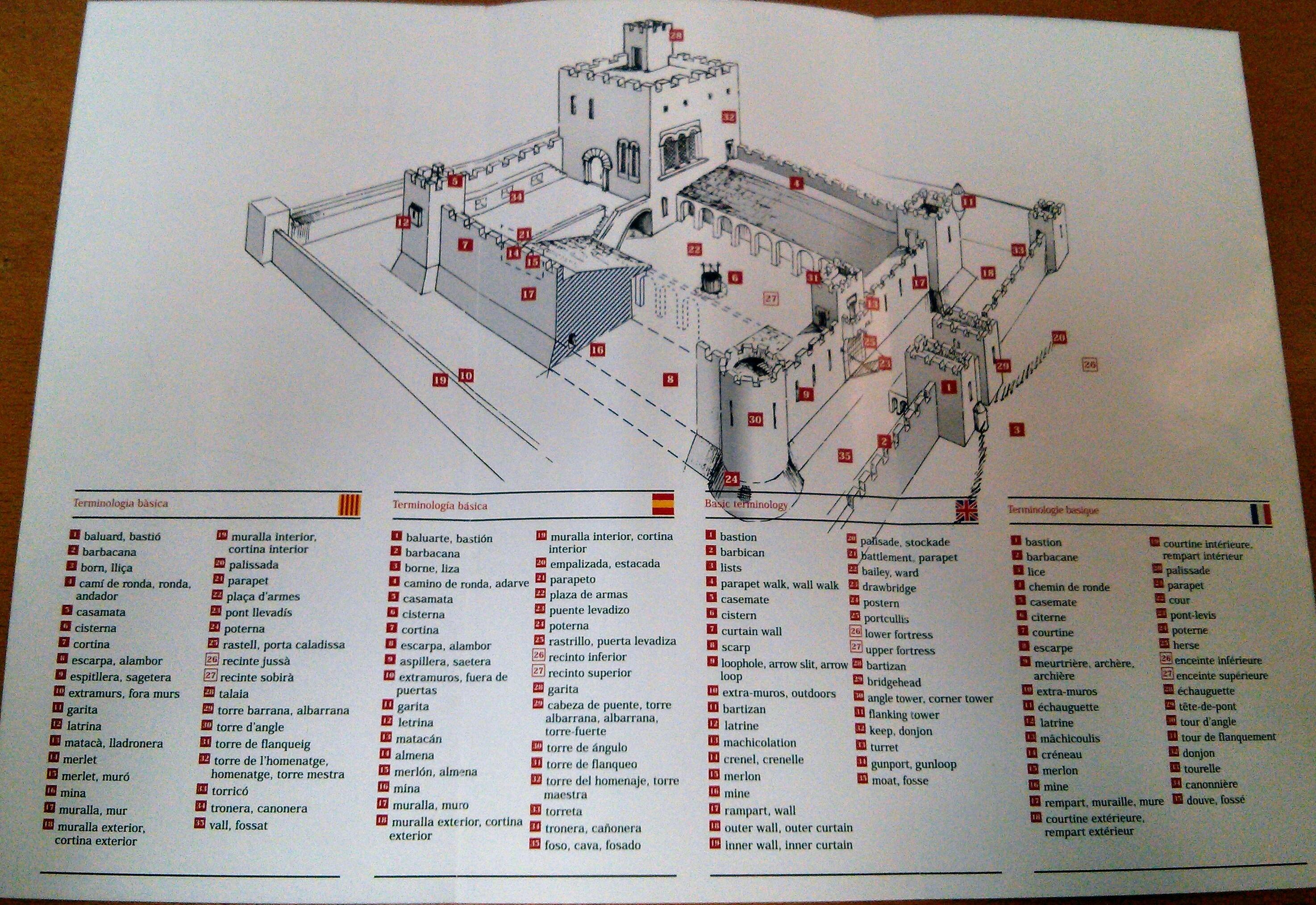 Parts d\'un castell-Montserrat
